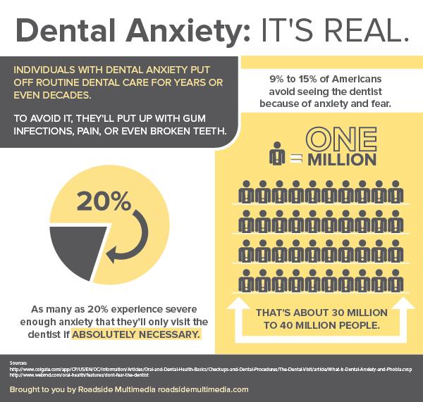 Savannah Dental Anxiety